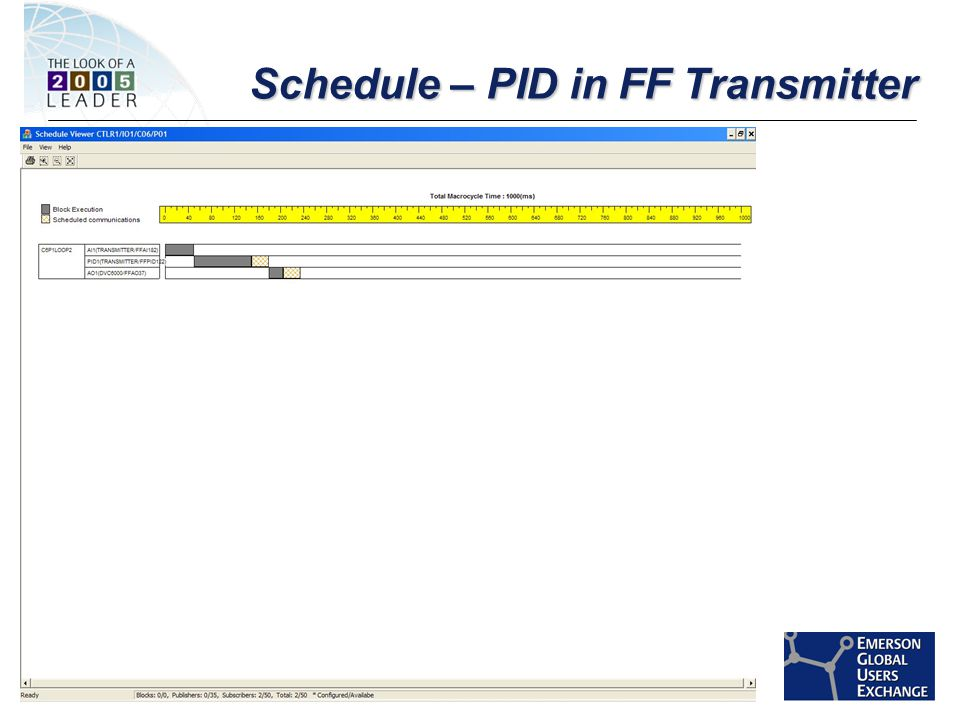 [File Name or Event] Emerson Confidential 27-Jun-01, Slide 52 Schedule – PID in FF Transmitter