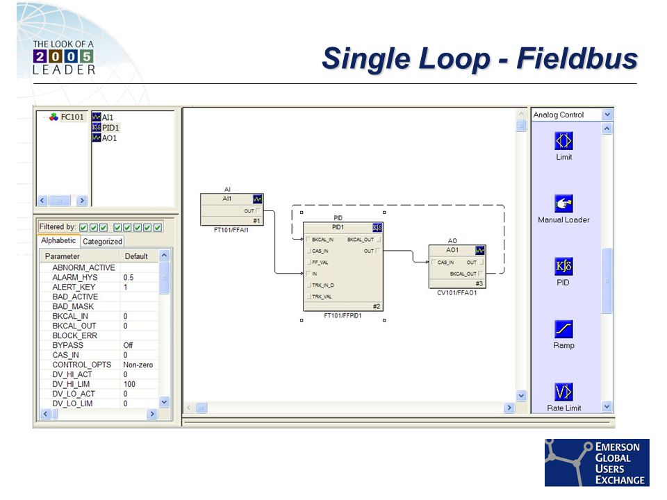[File Name or Event] Emerson Confidential 27-Jun-01, Slide 7 Single Loop - Fieldbus