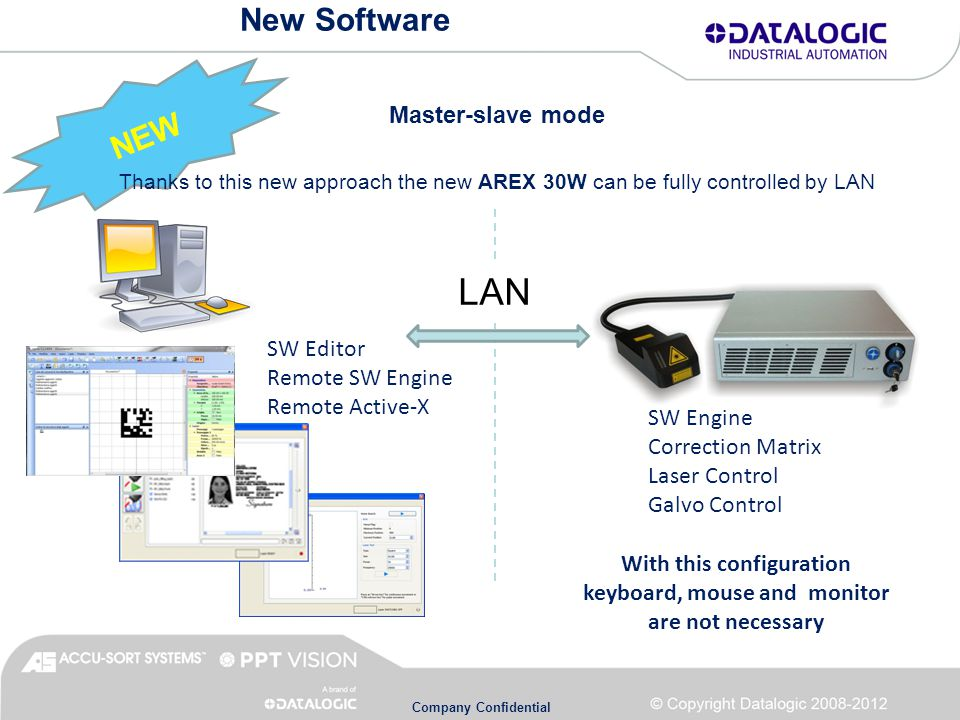 Company Confidential New Software NEW Master-slave mode Thanks to this new approach the new AREX 30W can be fully controlled by LAN SW Editor Remote SW Engine Remote Active-X SW Engine Correction Matrix Laser Control Galvo Control LAN With this configuration keyboard, mouse and monitor are not necessary