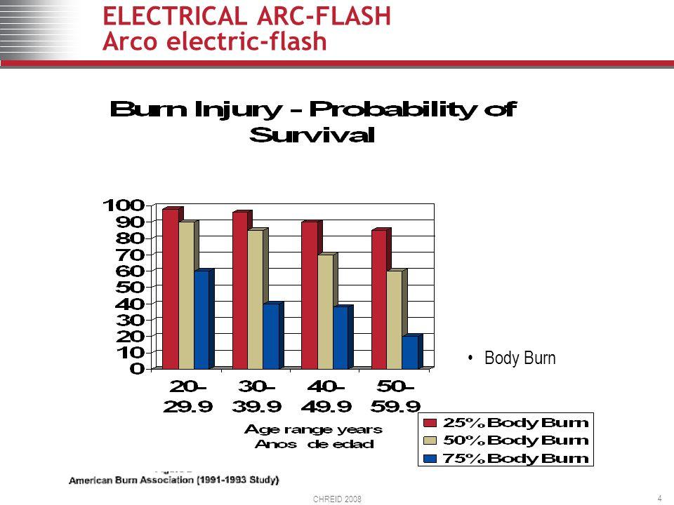 CHREID 2008 4 ELECTRICAL ARC-FLASH Arco electric-flash Body Burn