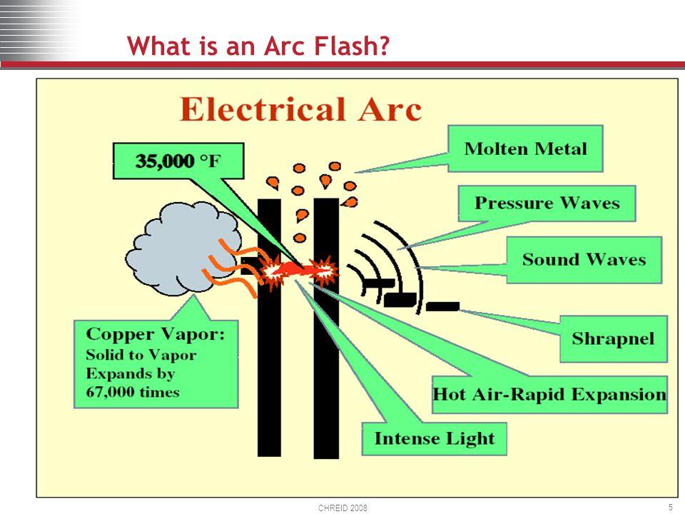CHREID 2008 5 What is an Arc Flash
