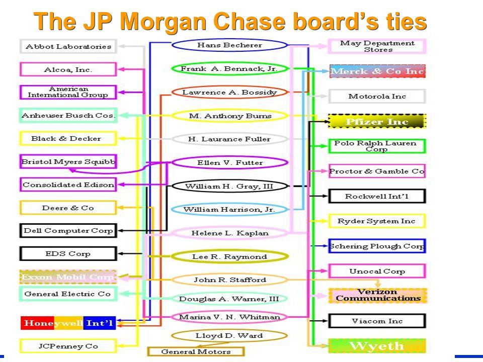 The JP Morgan Chase board's ties