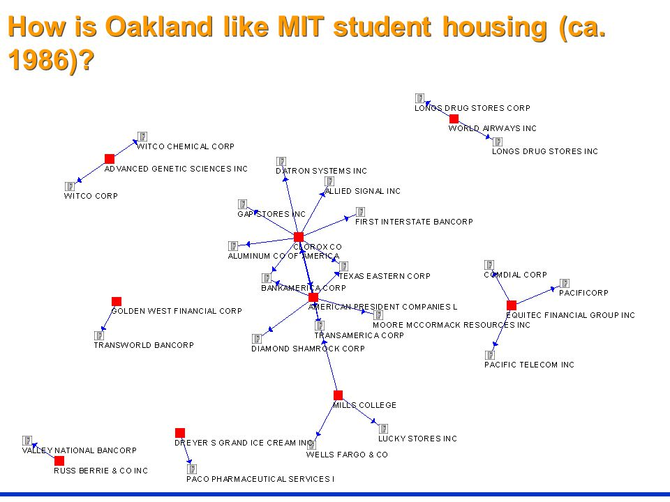 How is Oakland like MIT student housing (ca. 1986)?