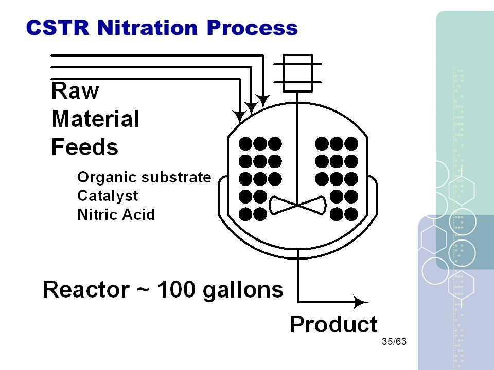 35/63 CSTR Nitration Process