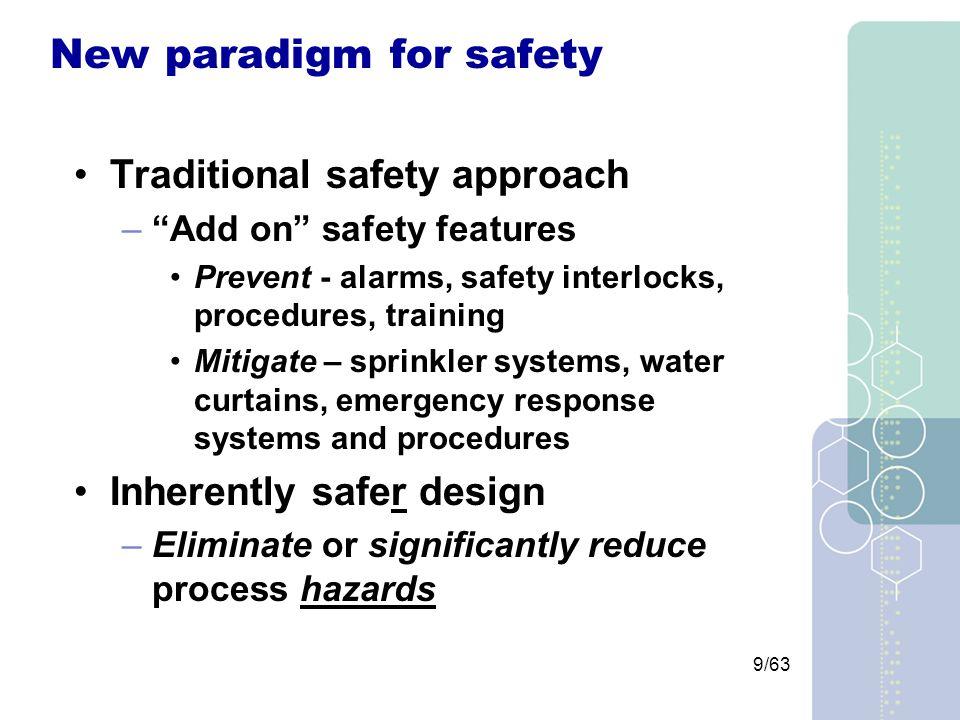 10/63 Inherently safer design, green chemistry, and green engineering Green Chemistry and Engineering Inherently Safer Design