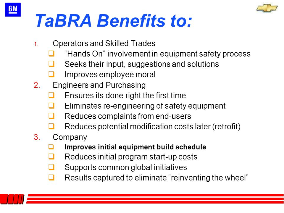 TaBRA Benefits to: 1.