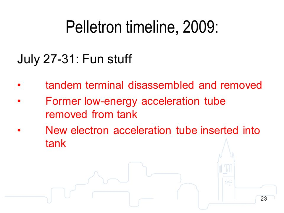 23 Pelletron timeline, 2009: July 27-31: Fun stuff tandem terminal disassembled and removed Former low-energy acceleration tube removed from tank New electron acceleration tube inserted into tank 23
