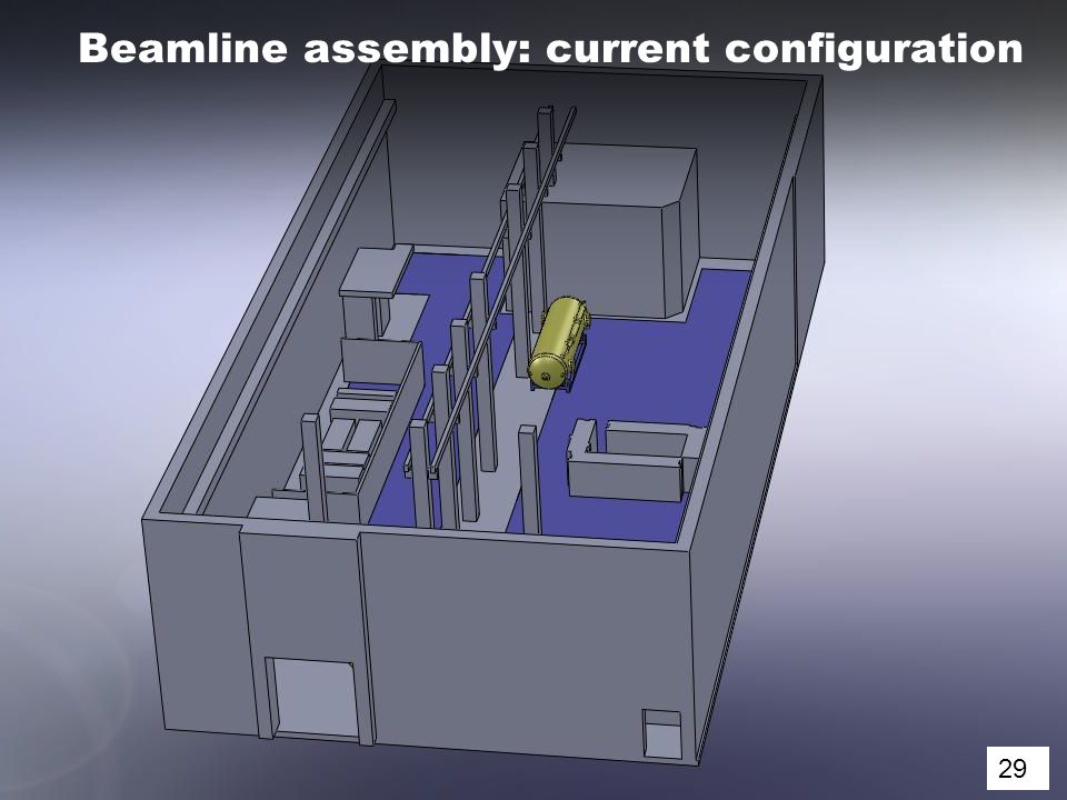 29 Beamline assembly: current configuration 29