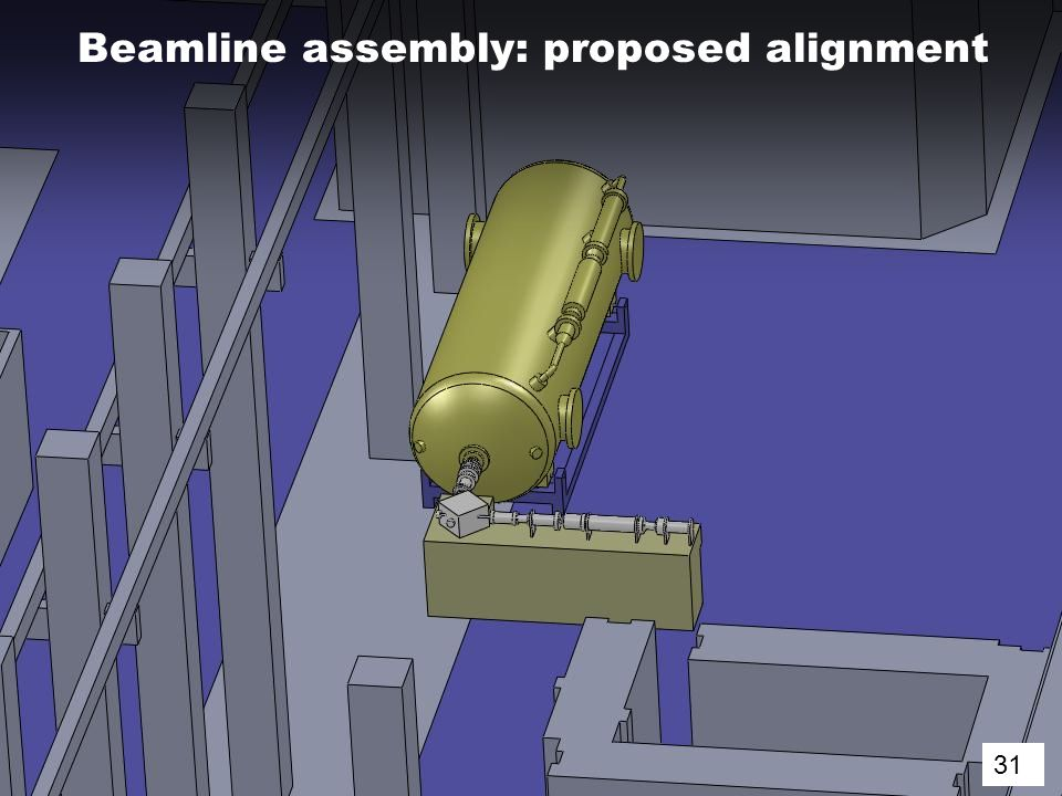 31 Beamline assembly: proposed alignment 31