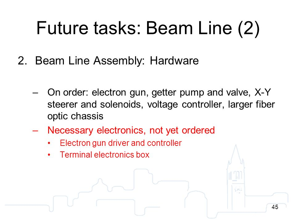 45 Future tasks: Beam Line (2) 2.Beam Line Assembly: Hardware –On order: electron gun, getter pump and valve, X-Y steerer and solenoids, voltage controller, larger fiber optic chassis –Necessary electronics, not yet ordered Electron gun driver and controller Terminal electronics box 45