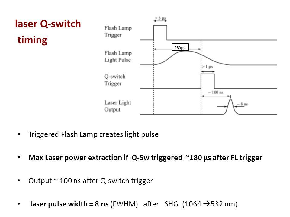 Entire old laser timing system