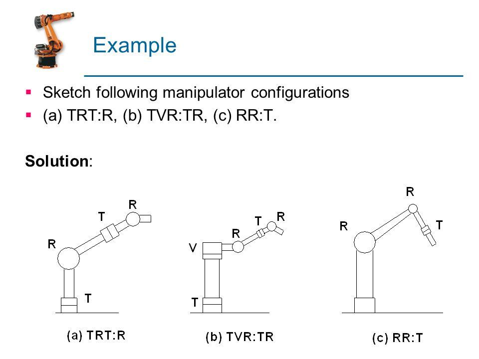 Example  Sketch following manipulator configurations  (a) TRT:R, (b) TVR:TR, (c) RR:T. Solution: