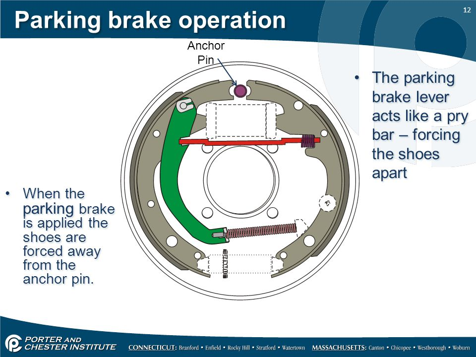 12 Parking brake operation The parking brake lever acts like a pry bar – forcing the shoes apart Anchor Pin When the parking brake is applied the shoe