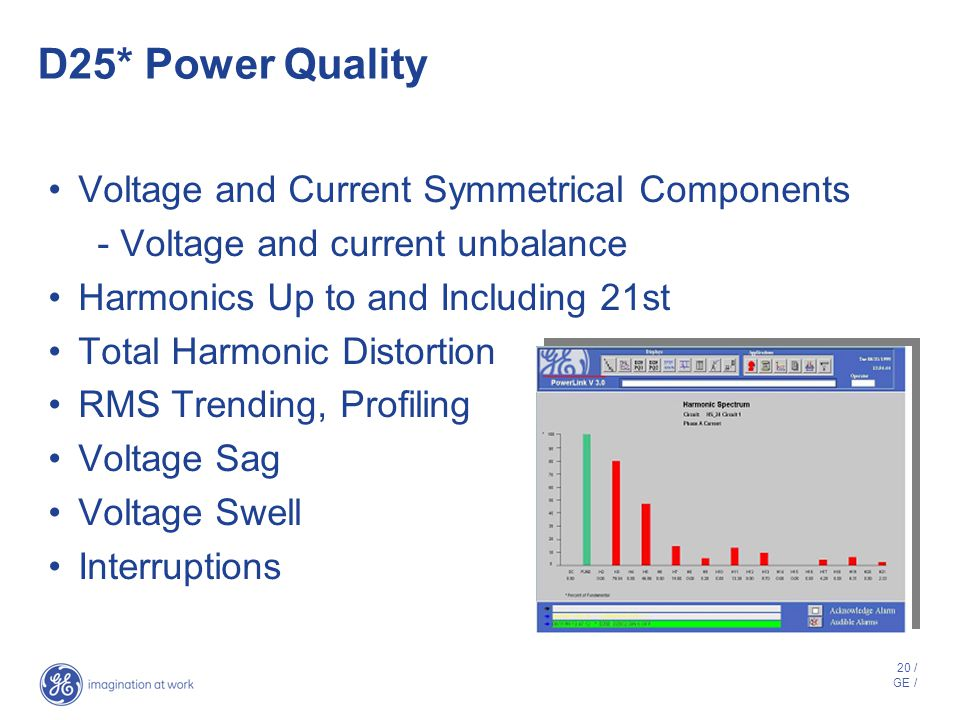 19 / GE / D25* Digital Fault Recording De-trigger capability Pause Capability AC and digital input data every power cycle Measured RMS, frequency, pha