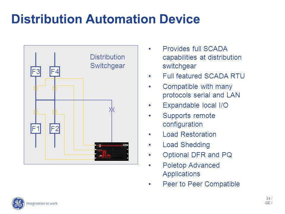 33 / GE / Substation RTU Enhanced performance metering, Power Quality (PQ), Digital Fault Recording (DFR) Integrated Programmable Logic Control (PLC)