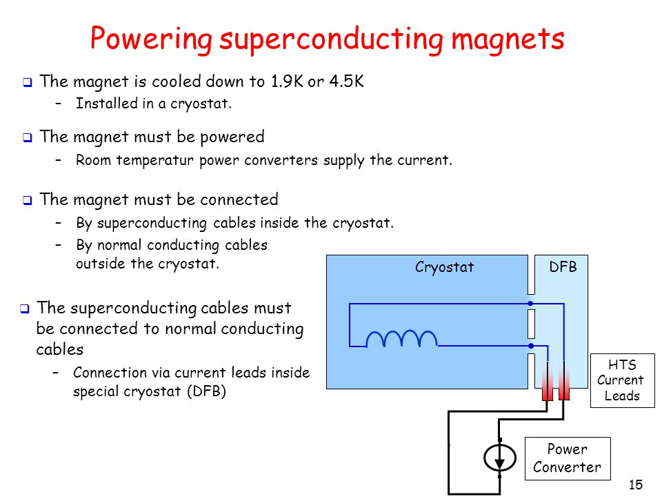 Powering superconducting magnets 15 Cryostat  The magnet is cooled down to 1.9K or 4.5K –Installed in a cryostat.