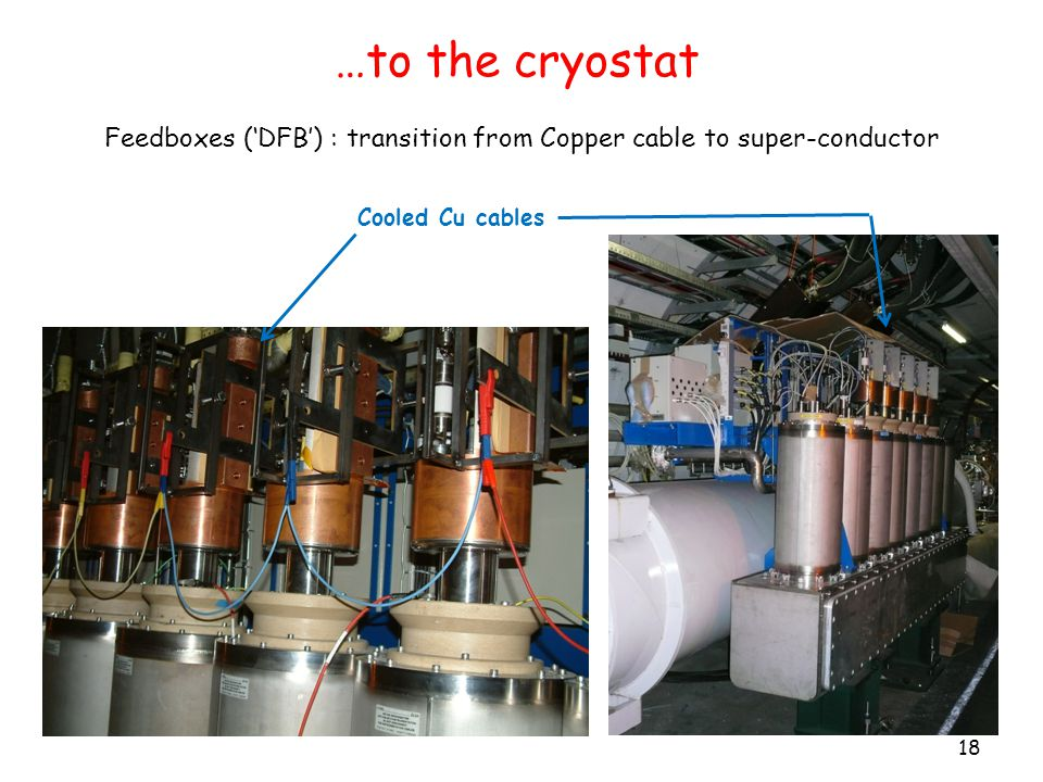 …to the cryostat 18 Feedboxes ('DFB') : transition from Copper cable to super-conductor Cooled Cu cables