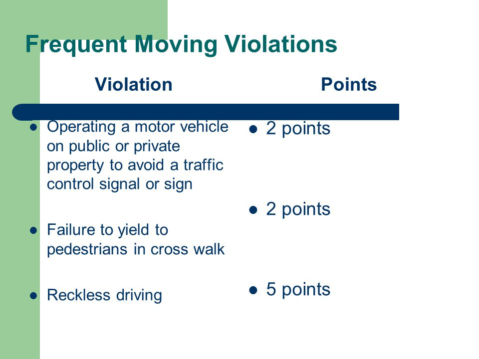 Frequent Violations ViolationSurcharge Unlicensed driver (N.J.A.C. 13:19-13.1)$100 No insurance – moped (N.J.A.C. 13:19-13.1)$100 Driving while suspen