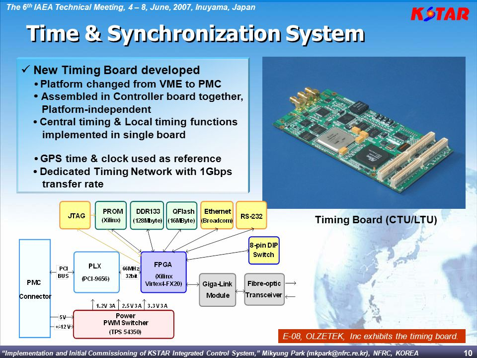 Implementation and Initial Commissioning of KSTAR Integrated Control System, Mikyung Park (mkpark@nfrc.re.kr), NFRC, KOREA The 6 th IAEA Technical Meeting, 4 – 8, June, 2007, Inuyama, Japan 10 Timing Board (CTU/LTU) Time & Synchronization System  New Timing Board developed  Platform changed from VME to PMC  Assembled in Controller board together, Platform-independent  Central timing & Local timing functions implemented in single board  GPS time & clock used as reference  Dedicated Timing Network with 1Gbps transfer rate E-08, OLZETEK, Inc exhibits the timing board.