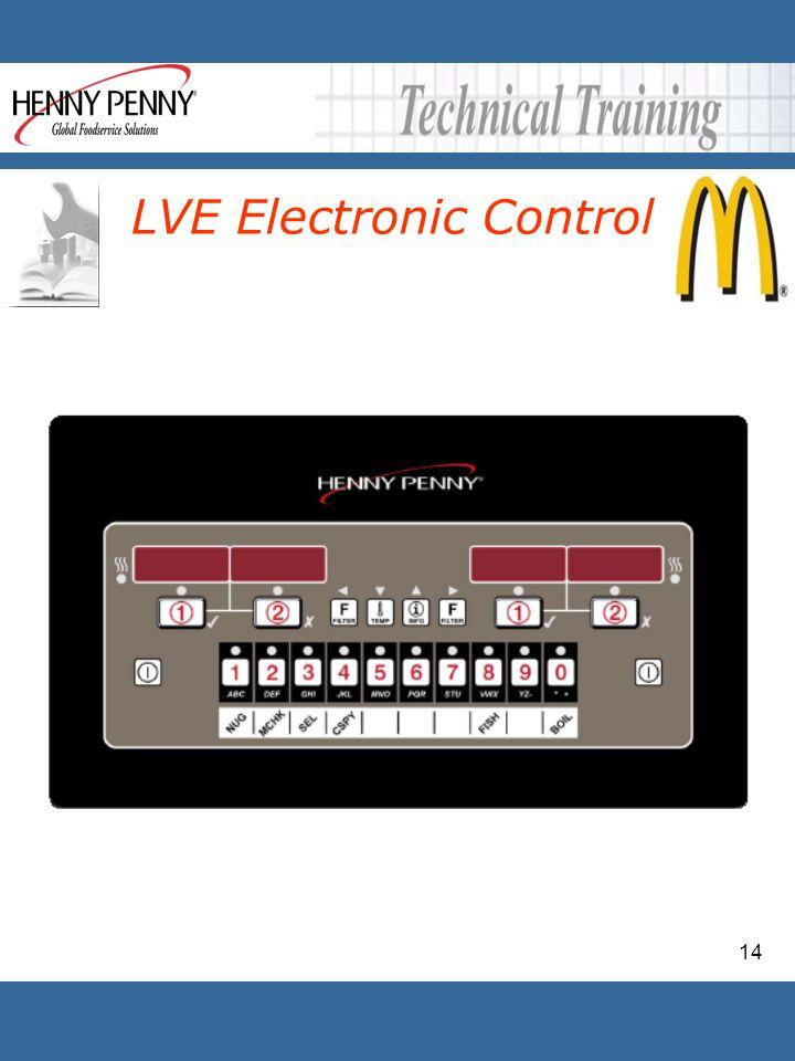 14 LVE Electronic Control