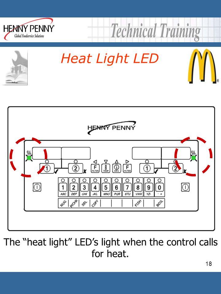 "18 The ""heat light"" LED's light when the control calls for heat. Heat Light LED"