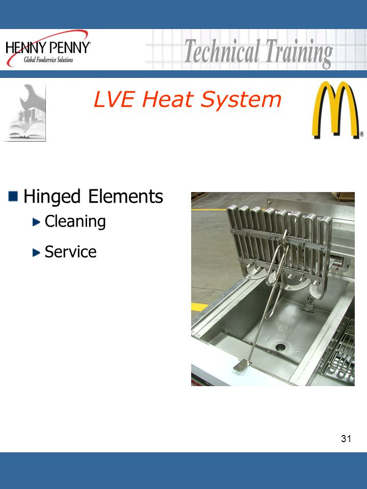31 LVE Heat System Hinged Elements Cleaning Service