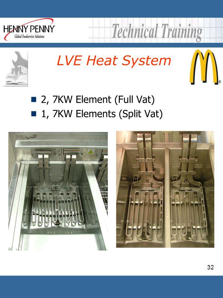 32 LVE Heat System 2, 7KW Element (Full Vat) 1, 7KW Elements (Split Vat)