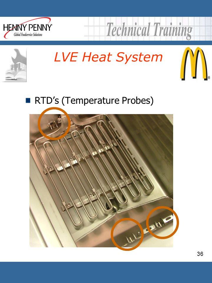 36 RTD's (Temperature Probes) LVE Heat System