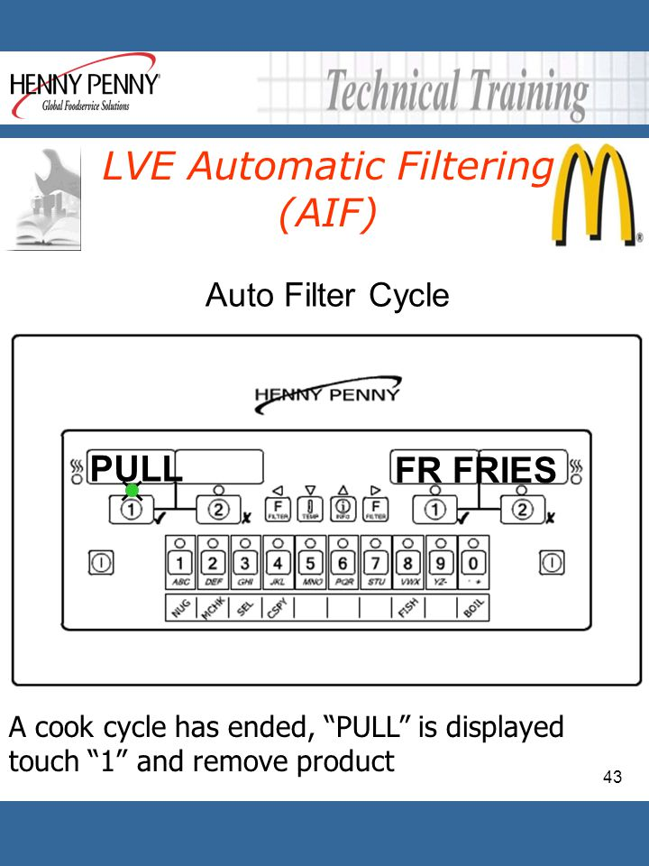 """43 LVE Automatic Filtering (AIF) PULL FR FRIES Auto Filter Cycle A cook cycle has ended, """"PULL"""" is displayed touch """"1"""" and remove product"""