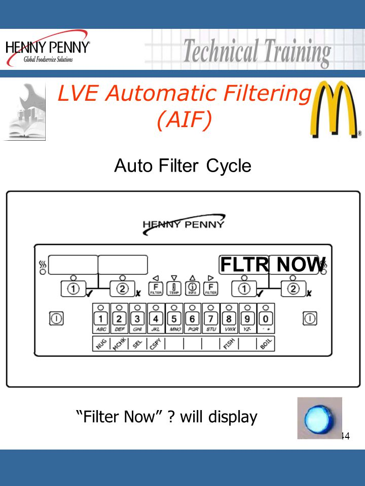 """44 LVE Automatic Filtering (AIF) FLTR NOW Auto Filter Cycle """"Filter Now"""" ? will display"""