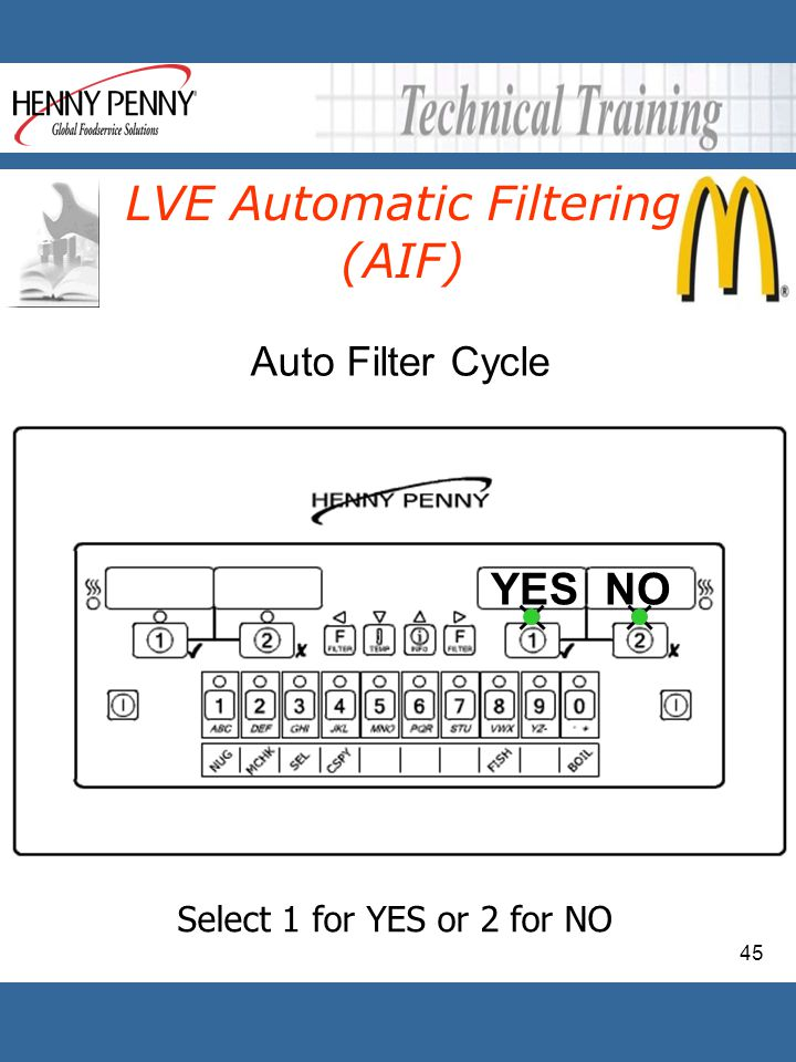 45 LVE Automatic Filtering (AIF) YES NO Auto Filter Cycle Select 1 for YES or 2 for NO