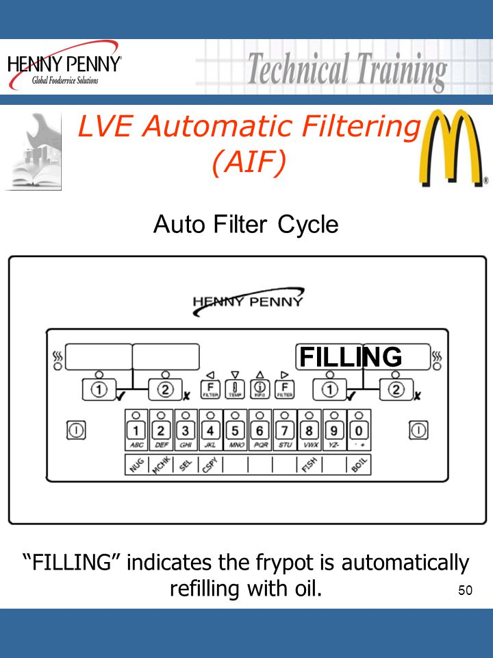 """50 LVE Automatic Filtering (AIF) Auto Filter Cycle FILLING """"FILLING"""" indicates the frypot is automatically refilling with oil."""