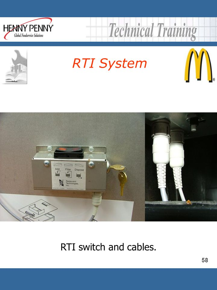 58 RTI System RTI switch and cables.