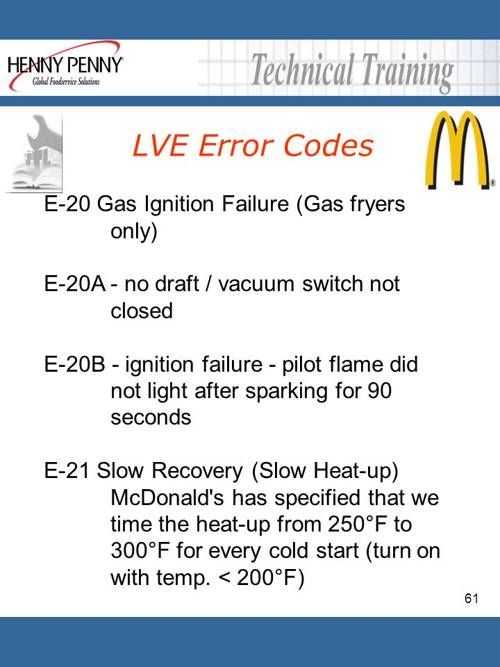 61 E-20 Gas Ignition Failure (Gas fryers only) E-20A - no draft / vacuum switch not closed E-20B - ignition failure - pilot flame did not light after
