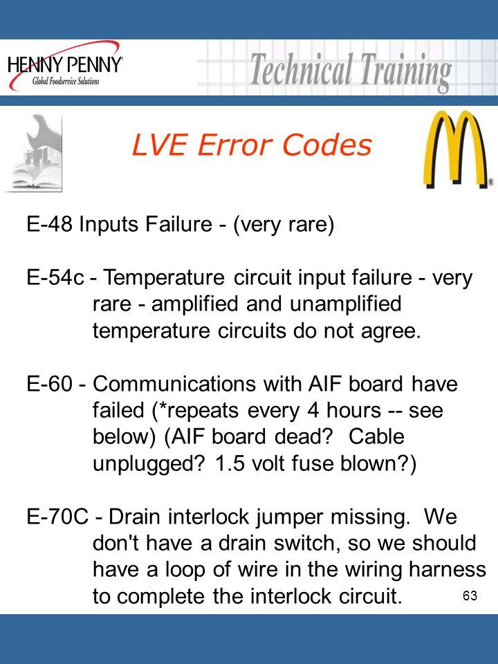 63 E-48 Inputs Failure - (very rare) E-54c - Temperature circuit input failure - very rare - amplified and unamplified temperature circuits do not agr