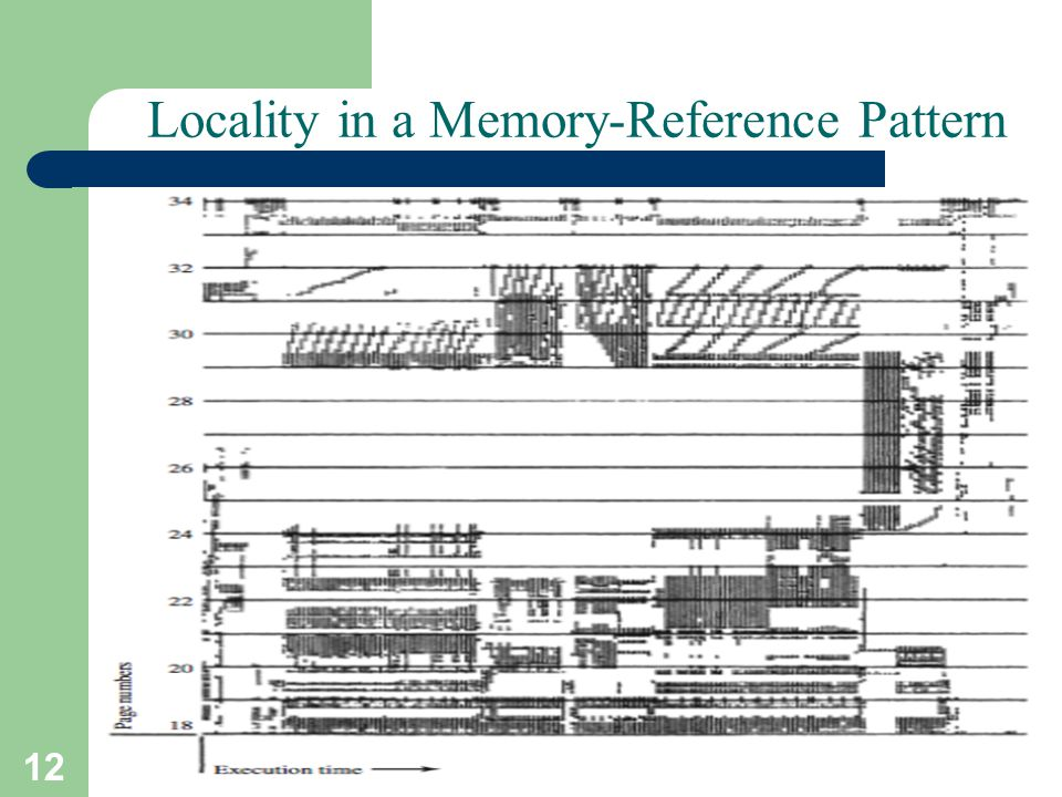 12 A. Frank - P. Weisberg Locality in a Memory-Reference Pattern