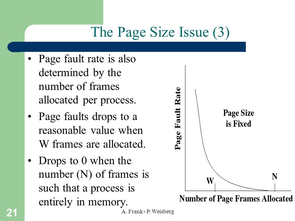 21 A. Frank - P. Weisberg The Page Size Issue (3) Page fault rate is also determined by the number of frames allocated per process. Page faults drops