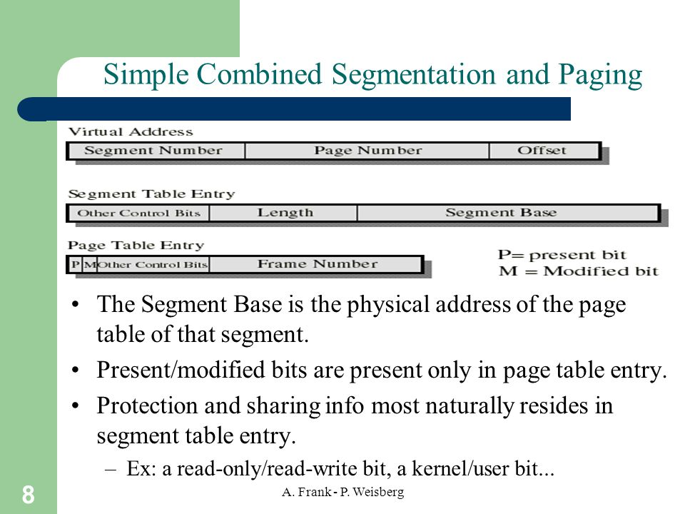 8 A. Frank - P. Weisberg Simple Combined Segmentation and Paging The Segment Base is the physical address of the page table of that segment. Present/m