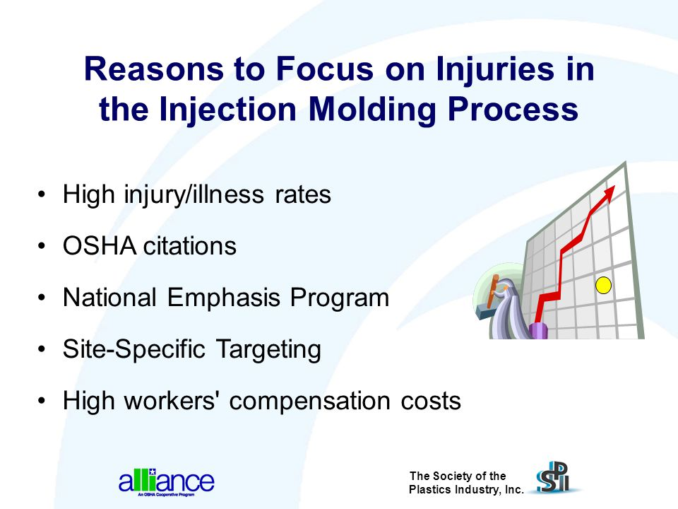 The Society of the Plastics Industry, Inc. Reasons to Focus on Injuries in the Injection Molding Process High injury/illness rates OSHA citations Nati
