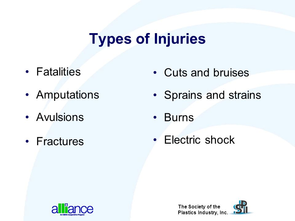 The Society of the Plastics Industry, Inc. Types of Injuries Fatalities Amputations Avulsions Fractures Cuts and bruises Sprains and strains Burns Ele