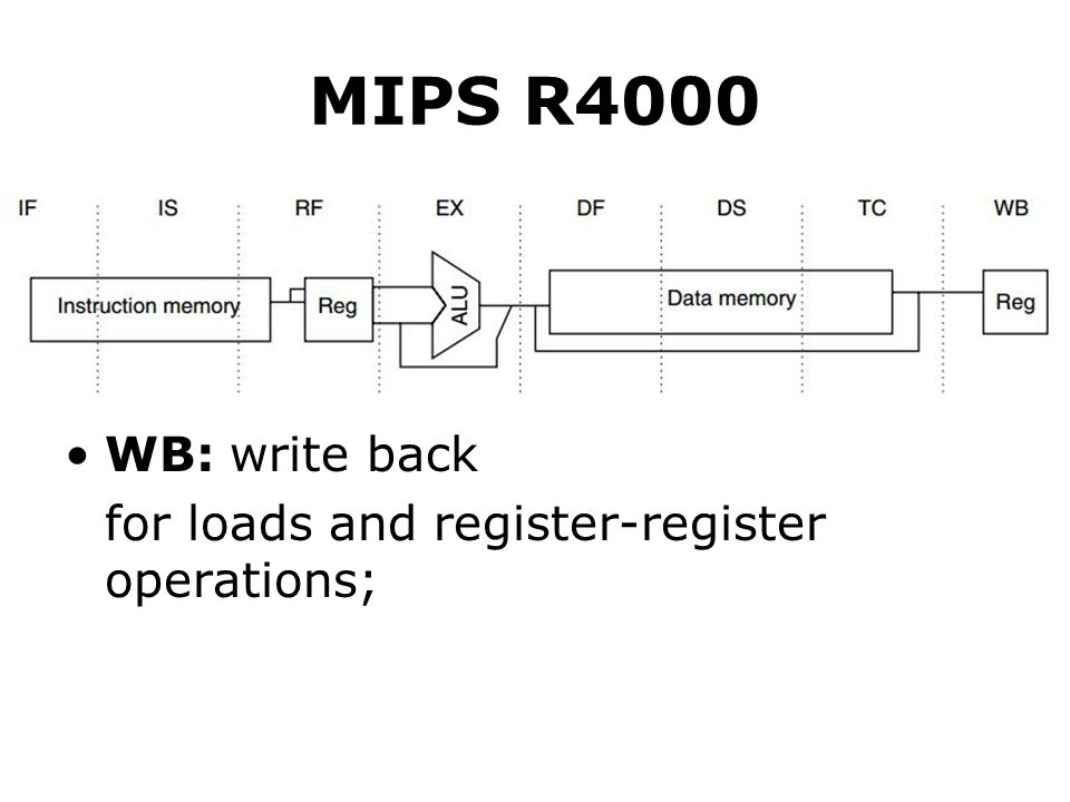 MIPS R4000 WB: write back for loads and register-register operations;