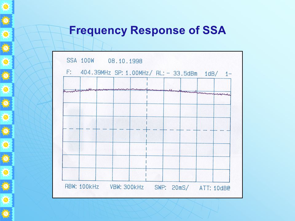 Frequency Response of SSA