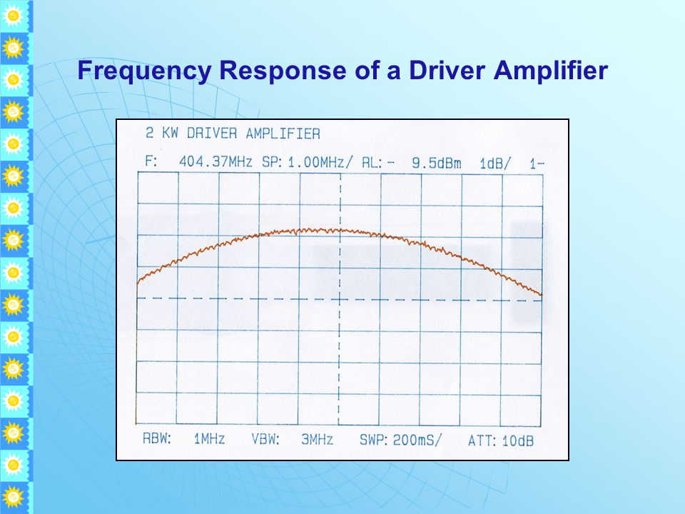 Frequency Response of a Driver Amplifier