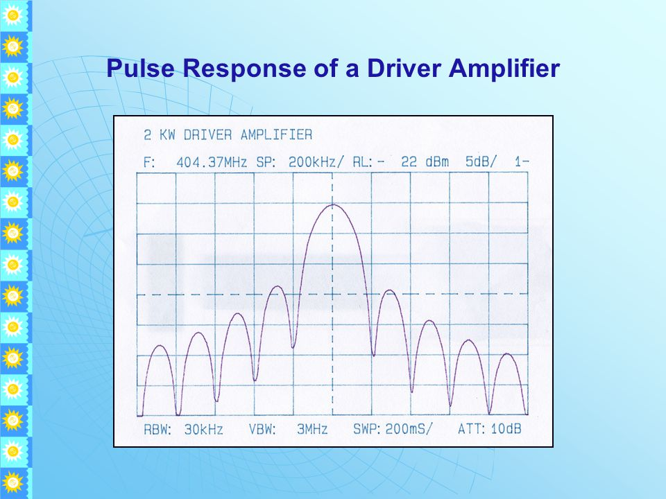 Pulse Response of a Driver Amplifier