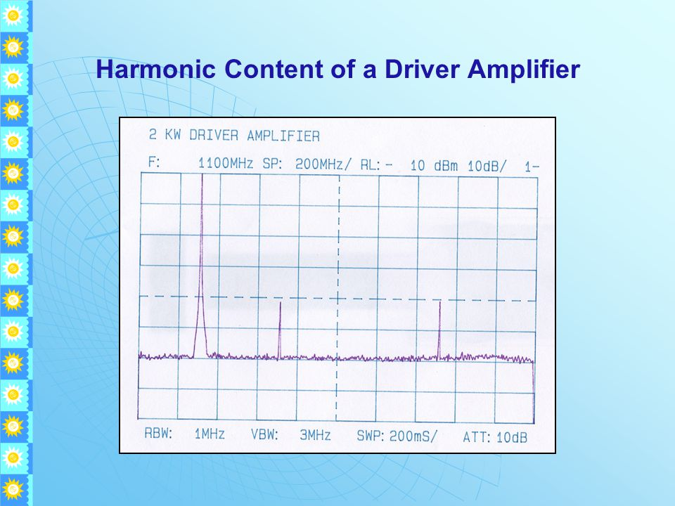 Harmonic Content of a Driver Amplifier