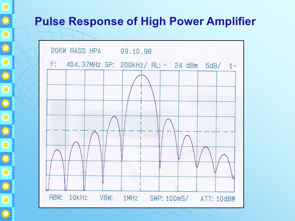 Pulse Response of High Power Amplifier