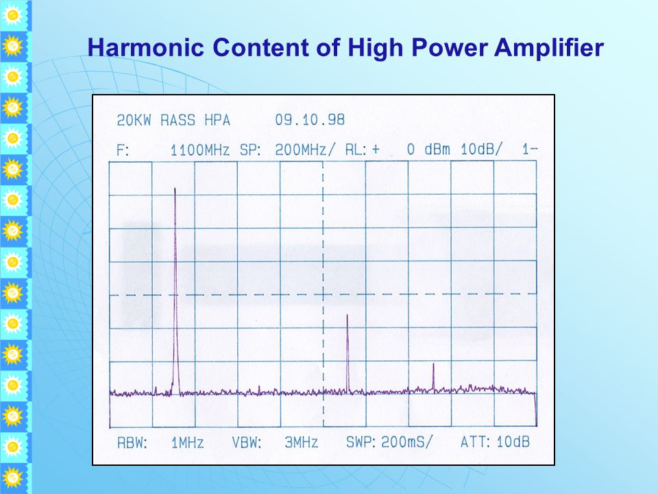 Harmonic Content of High Power Amplifier