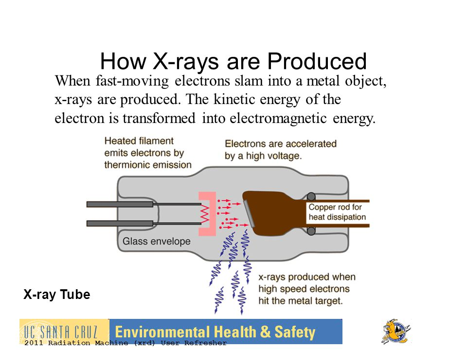 2011 Radiation Machine (xrd) User Refresher How X-rays are Produced X-ray Tube When fast-moving electrons slam into a metal object, x-rays are produced.