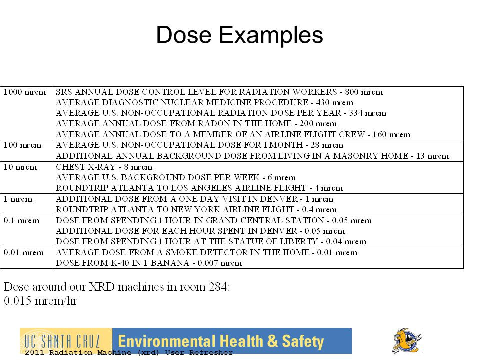2011 Radiation Machine (xrd) User Refresher Dose Examples