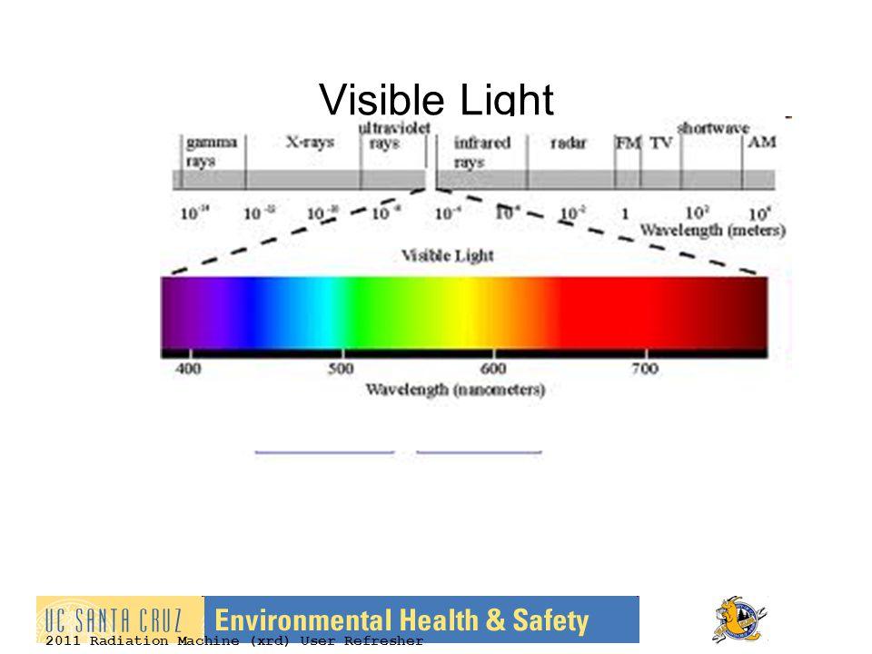 2011 Radiation Machine (xrd) User Refresher Visible Light